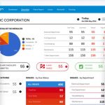 PAZO – Built to Manage Your Daily Business Operations