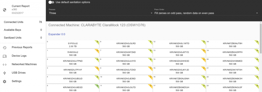 Clarabyte – Helps to Remove the risk of a data breach